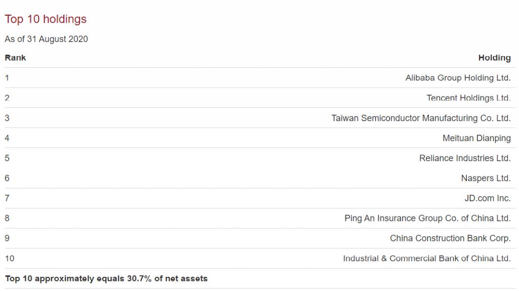 VDEM - yatırım yapılan şirketler