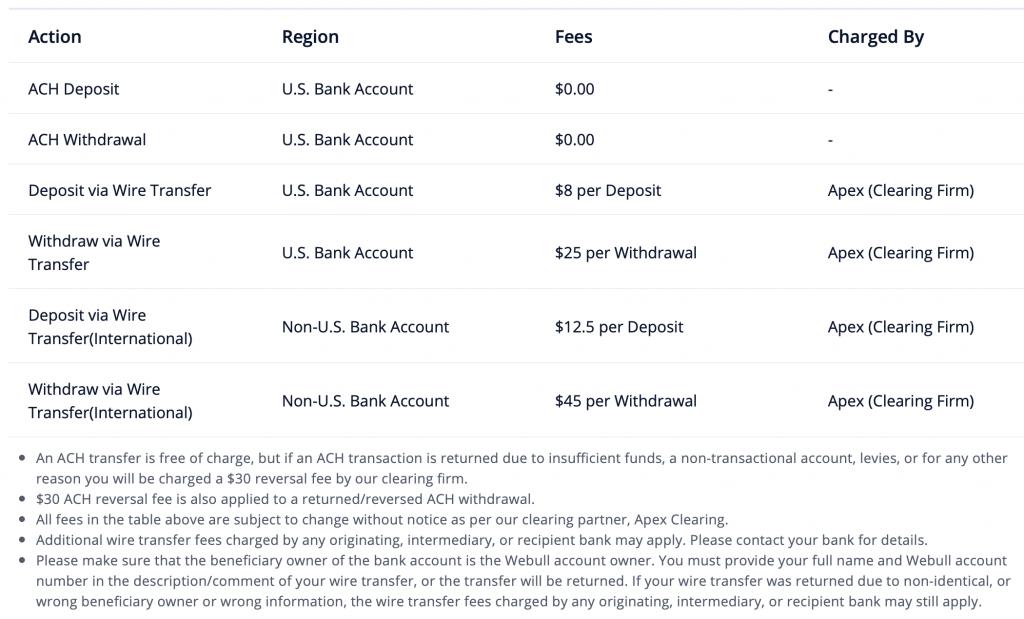 Para transferi ücretleri